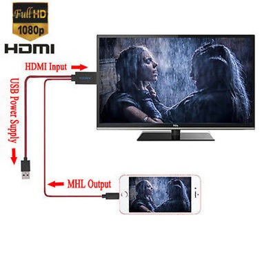 Hot Sale Micro MHL USB HDMI 1080P HDTV Cable Adapter