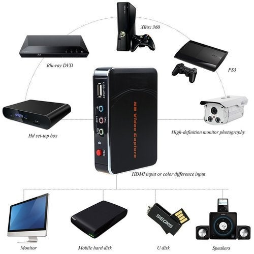Game Video Capture;HDMI/YPbPr Recorder High Definition (HD) Video Capture Box with Component Video Loop-Through. Capture Edit Your Games from WiiU Xbox 360 One PS3 PS4 With Video Editing Software CD