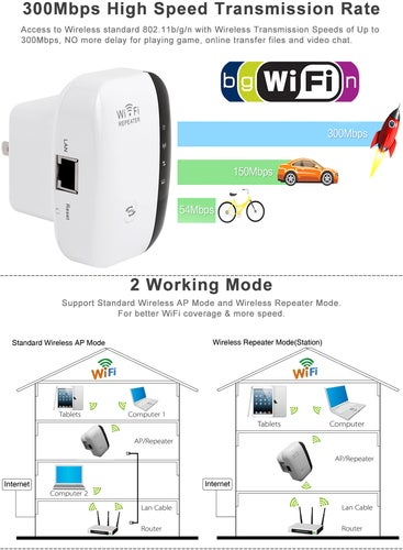 CHRISTMAS GIFTS FLASH SALE 69% OFF- LATEST  Wireless-N Wifi Repeater 300Mbps 2.4GHz Wireless Routers Wifi Extender Booster