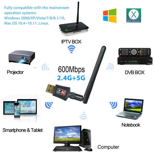 600 Mbps Dual Band 2.4/5Ghz Wireless USB WiFi Network Adapter w/Antenna 802.11 AC