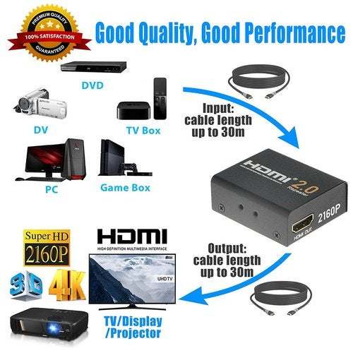 2160P 3D 4K HDMI Signal Repeater Extender Booster Adapter Over Signal HDTV 60 Meters Lossless Transmission